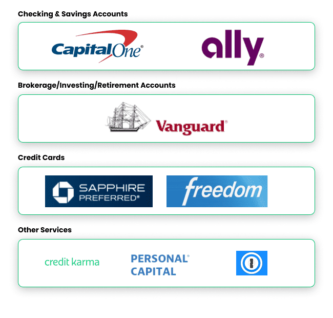 Modern Personal Finance Tool Stack